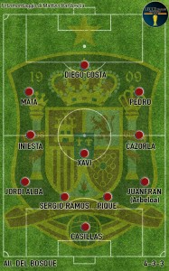 Leccezionale Mondiale Spagna