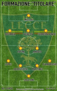 formazione Lecce titolare