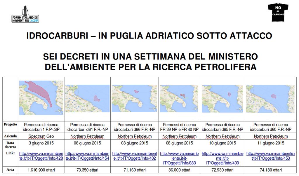 Trivellazioni Puglia Idrocarburi Definitivo