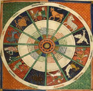 astrologia-zodiaco