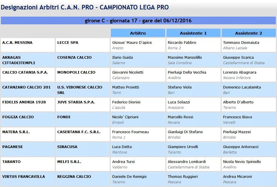 arbitri-lega-pro-girone-c-17-giornata