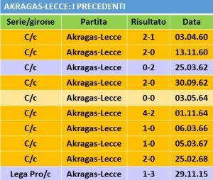 tabelle-precedenti-akragas-16