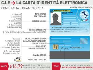 carta-didentita-elettronica-cie