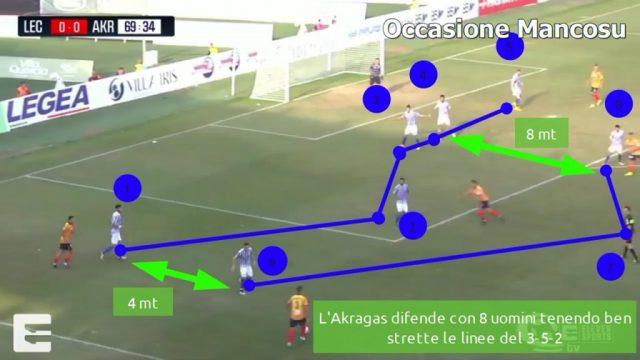 Lecce-Akragas 0-0, la video-analisi tattica